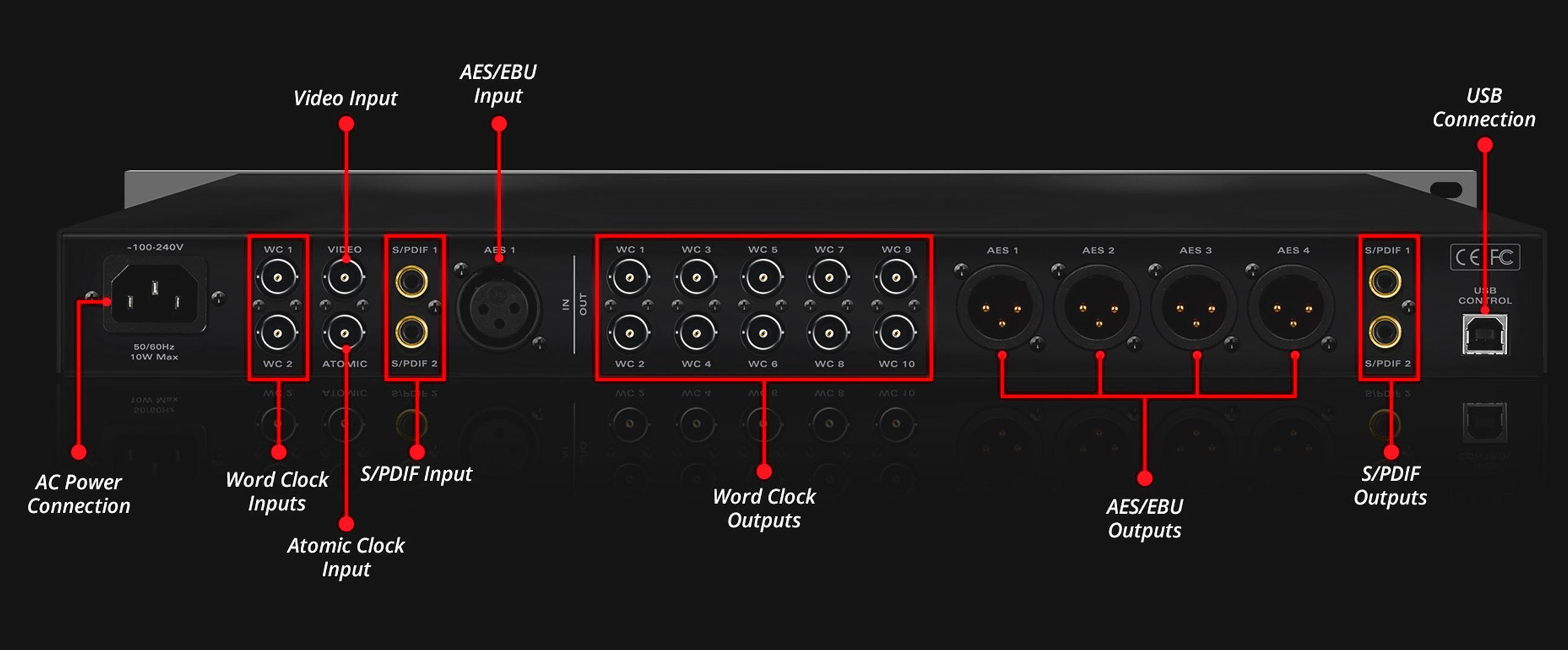 OCX HD | Master Clock | Antelope Audio